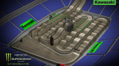 SX Detroit Dynamic Track Map