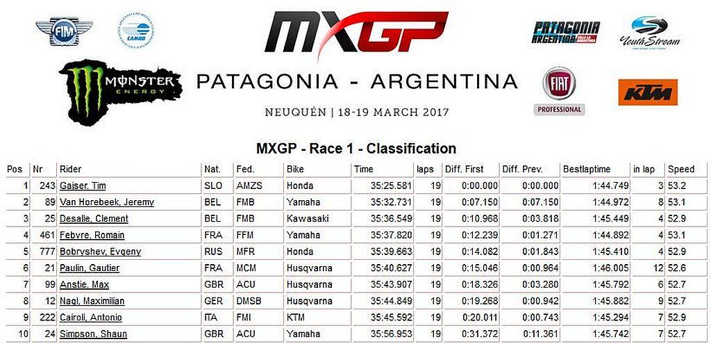 MXGP patagonia 1 manche 450 2017