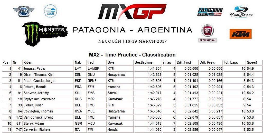 MXGP patagonia crono 250 2017