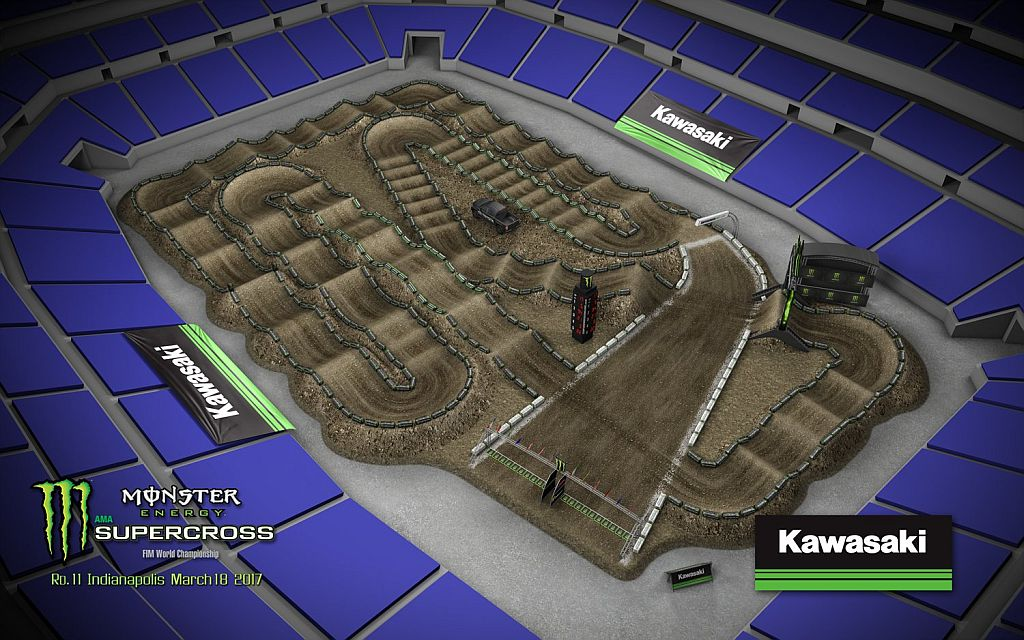 Sx Indianapolis Race links track map