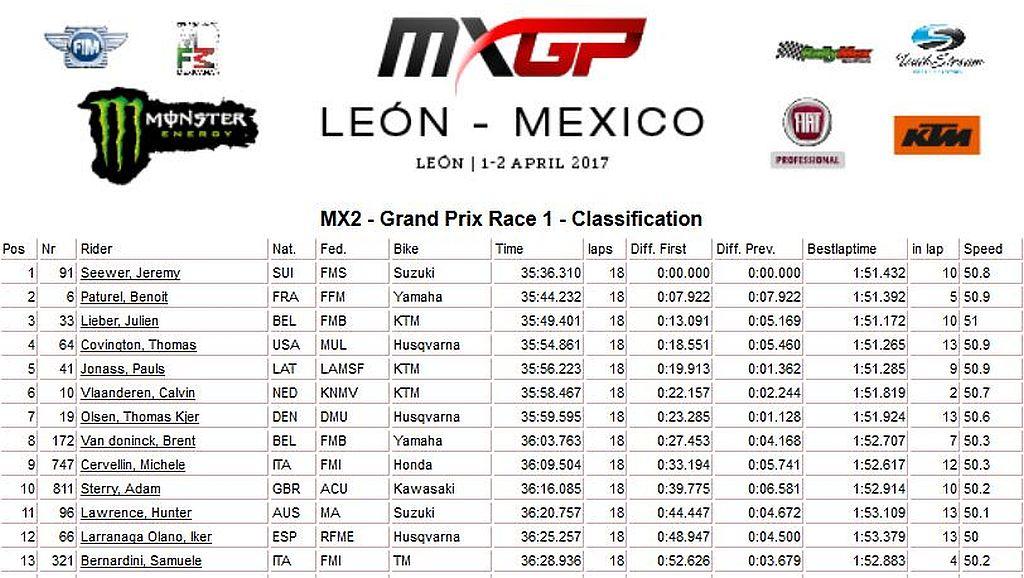 MXGP of Leon LIVE 250 gara 1 2017