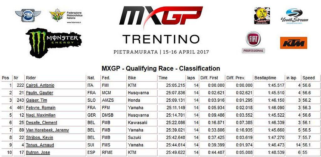 MXGP of Trentino LIVE Qual MXGP 2017