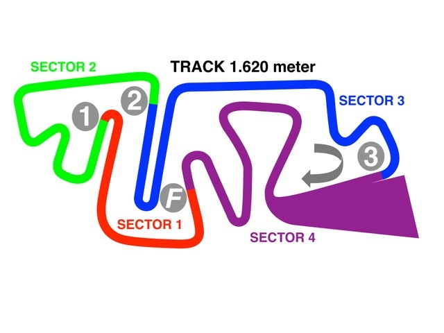 MXGP of France TV schedule & Race Links track map 2018