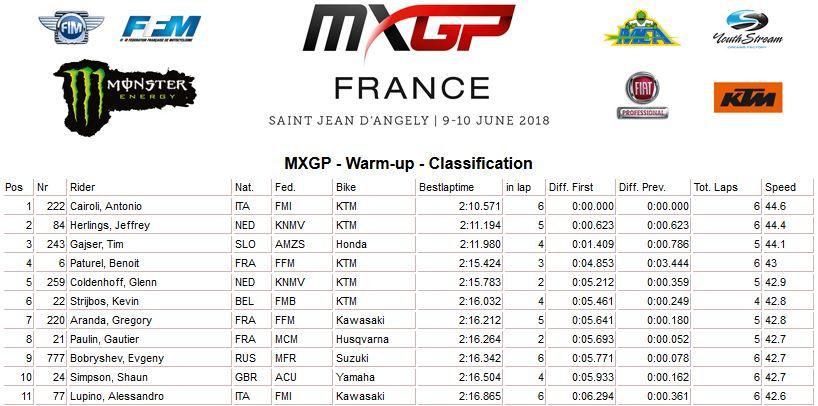 MXGP of France warm up MXGP 2018