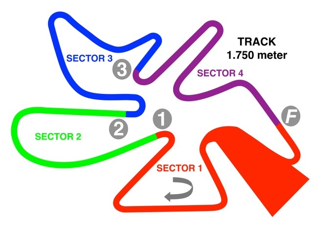 MXGP of Asia TV schedule & Race Links track map 2018