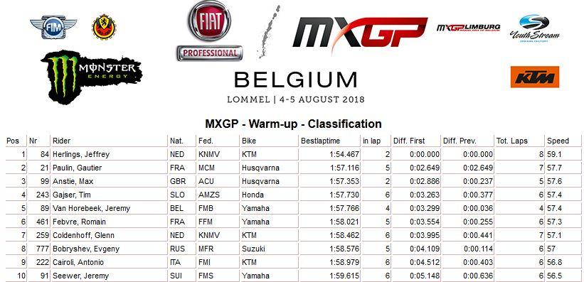 MXGP of Belgium Warm up MXGP 2018