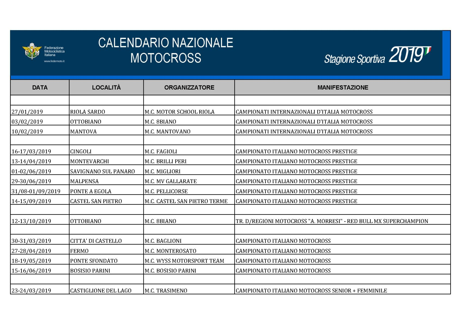 Calendario Castelletto Di Branduzzo.Calendario 2019 Italiano Motocross Supermoto E Motorally