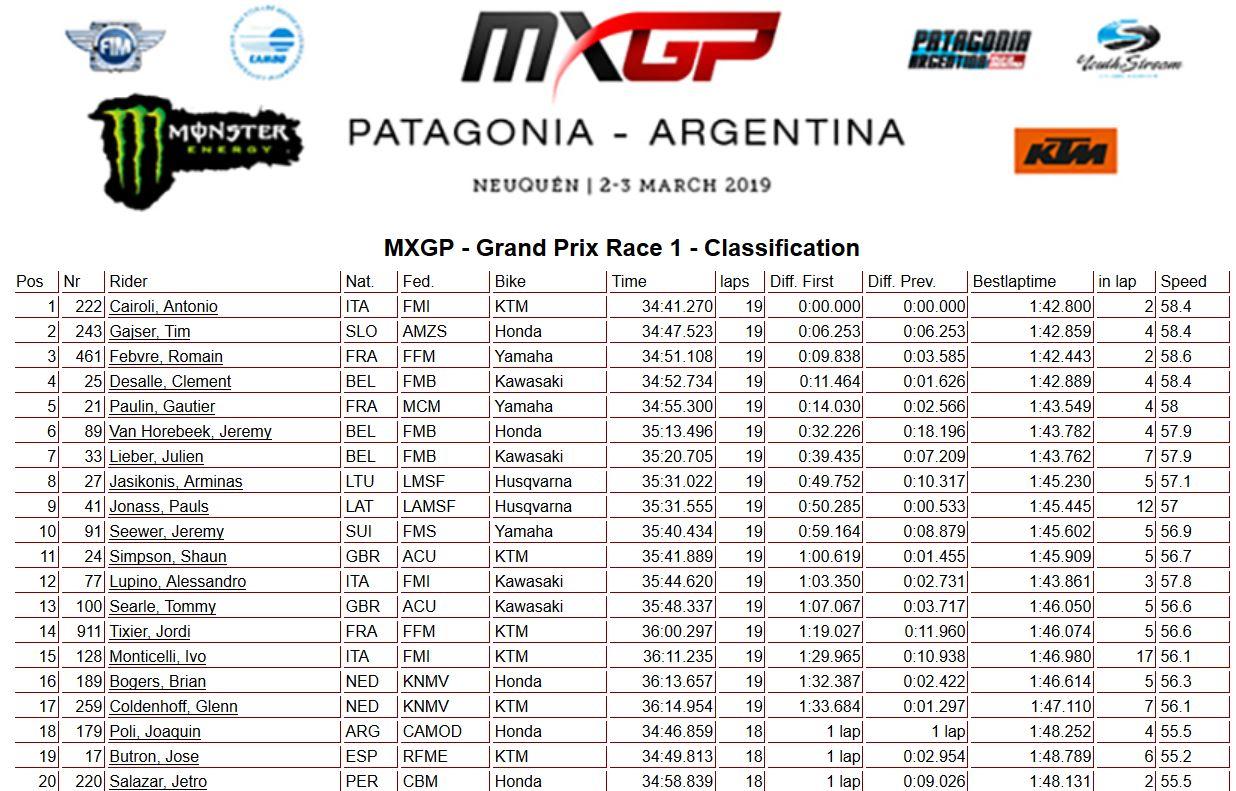 MXGP-Argentina-moto-1-450-2019