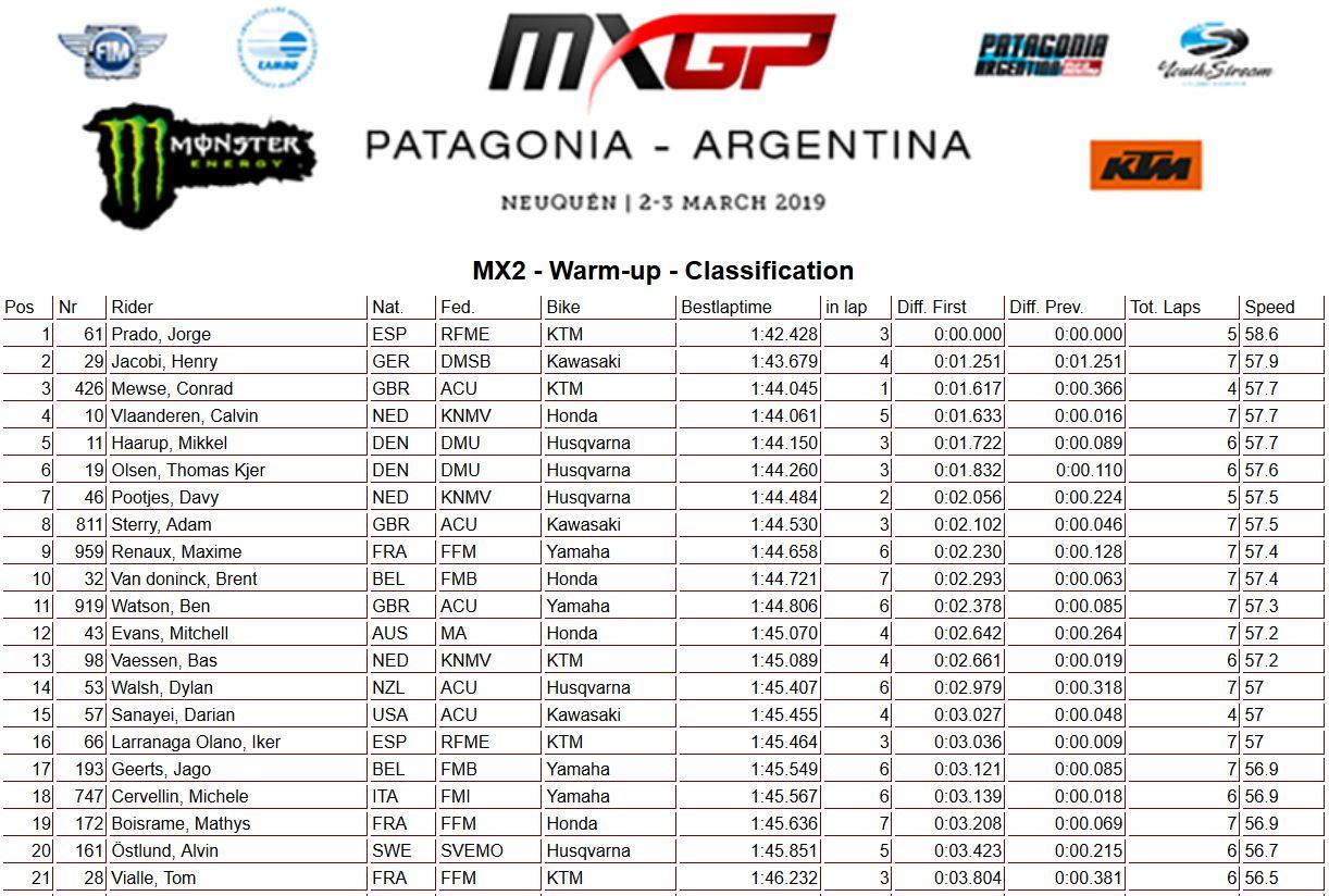 MXGP-Argentina-warm-up-250-2019