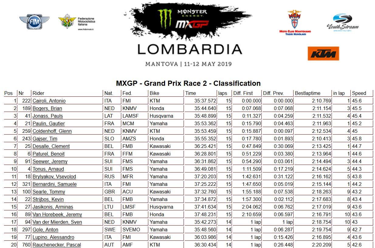 MXGP Lombardia moto 2 450 2019