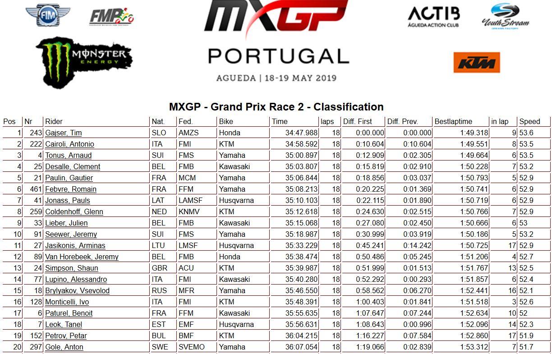MXGP Portugal moto 2 450 2019