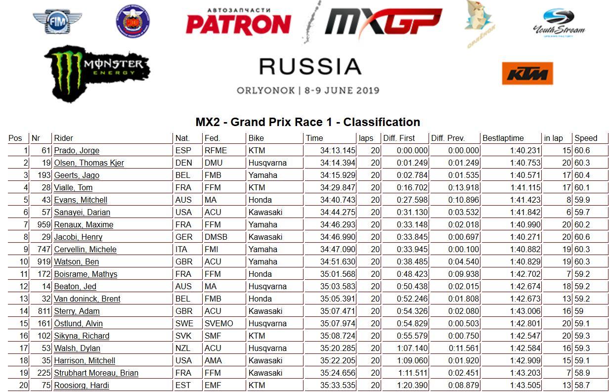 MXGP Russia moto 1 250 2019