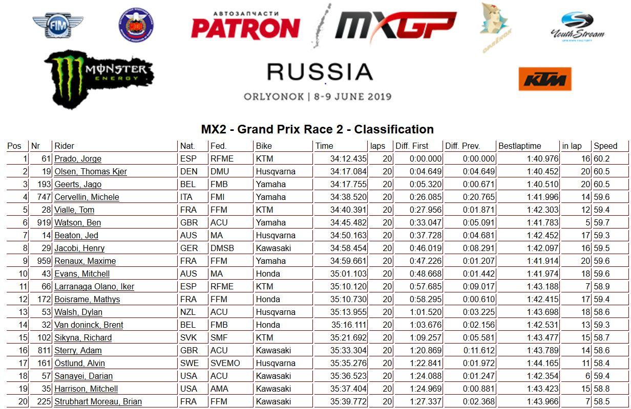 MXGP Russia moto 2 250 2019