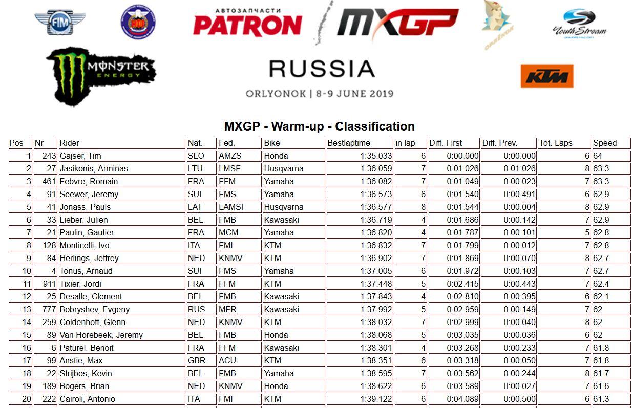 MXGP Russia warmup 450 2019