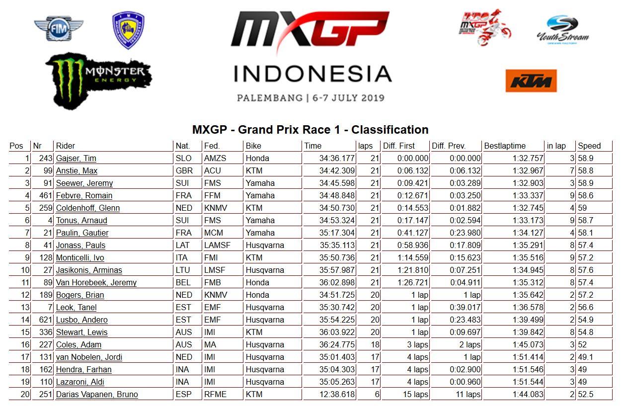 MXGP Indonesia warmup 450 2019
