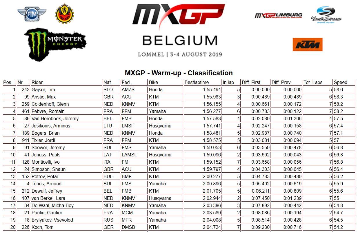MXGP of Belgium warmup 450 2019