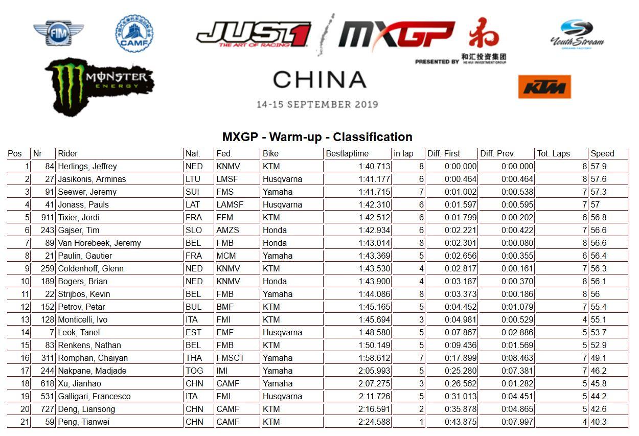 MXGP of China warm up MXGP 2019