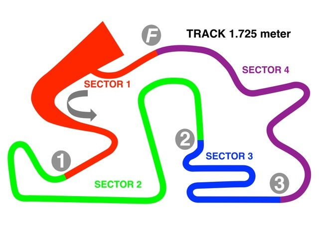 MXGP of Turkey track map 2019