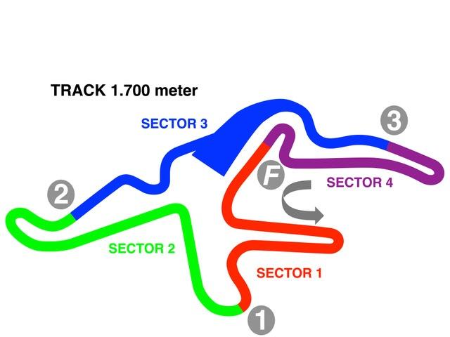 MXoN-assen-TV-schedule-Race-Links-timing 2019B