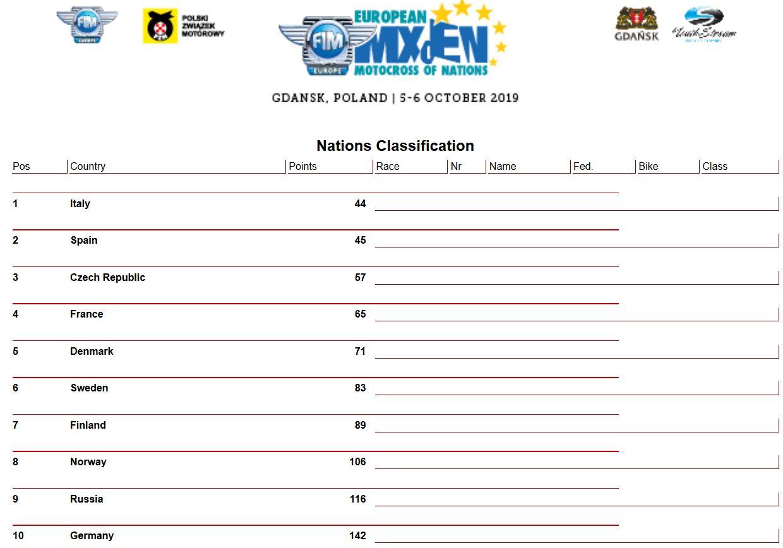 MXoEN La Maglia Azzurra vince il Trofeo 2019 B