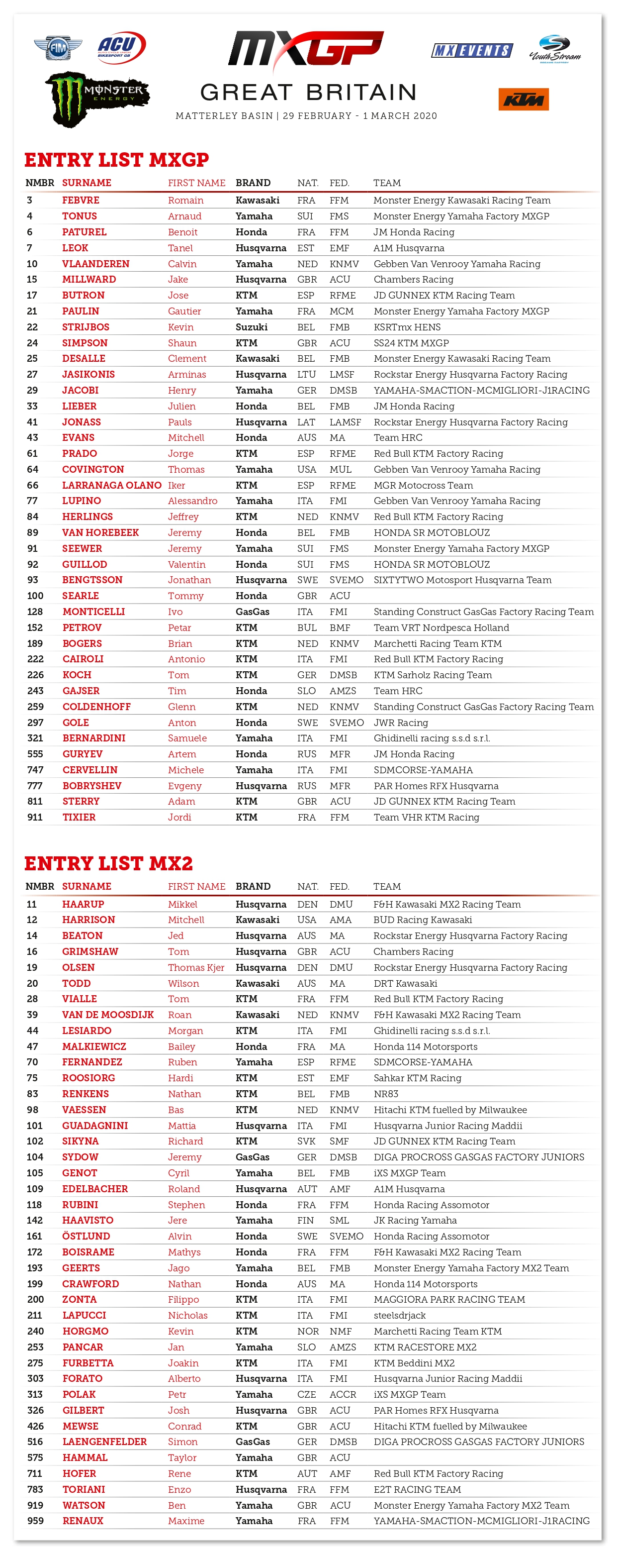 MXGP of Great Britain Entry Lists 2020