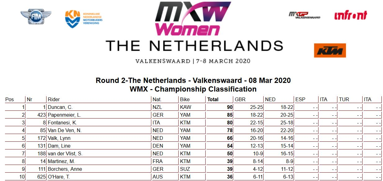 WMX of The Netherlands champ 2020
