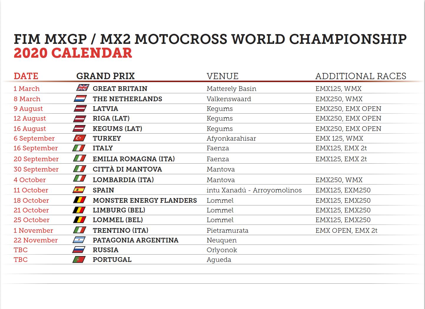 Annullato il Motocross delle Nazioni A 2020