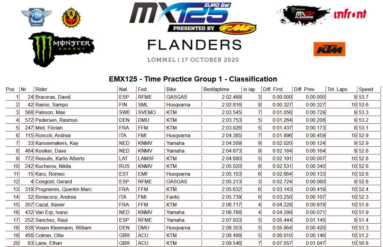 EMX125-Time-Practice-group-1-Flanders-2020