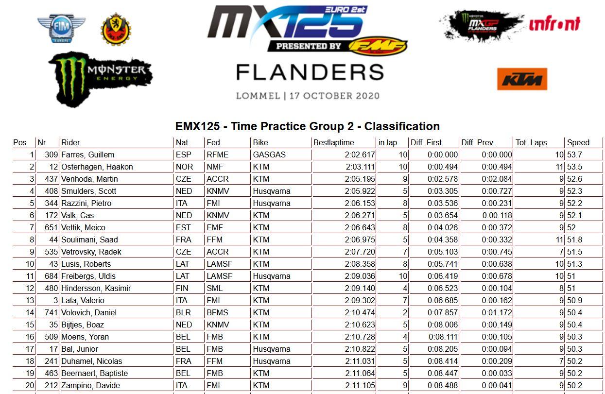 EMX125-Time-Practice-group-2-Flanders-2020